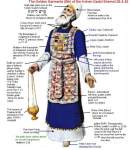 Aaron's holy garments (high priest). Diagram Illustrated by Janshen. (click for larger view)