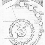 Dante's Geocentric Universe (click for larger view)